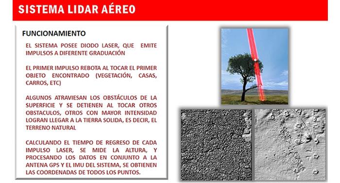 sistema_LiDAR_Aereo_03